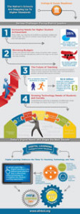 Critical_Challenges_infographic_120x320