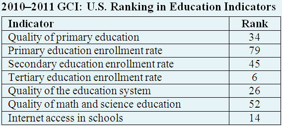 a research on the best method of sex education for the united states It may be the fastest-growing form of education in the united states home-based education has also been growing around  national home education research institute.