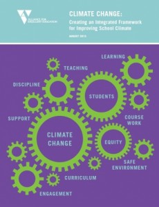 HSClimate1Cover