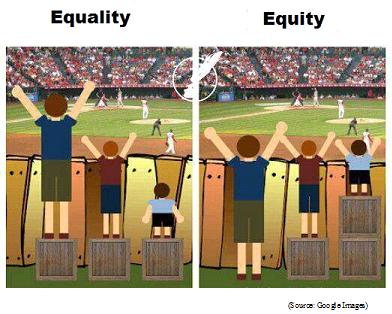 EqualityEquity2