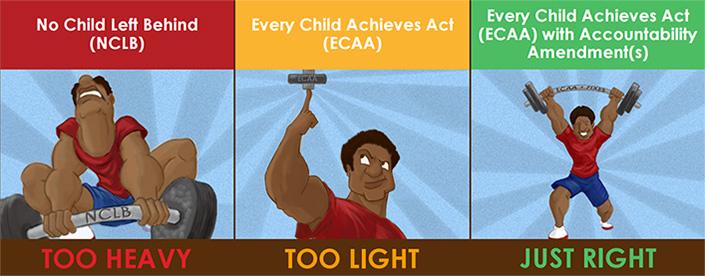 ESEA Goldilocks Graphic