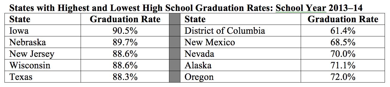 Applying to Highschools??? 10pts...?
