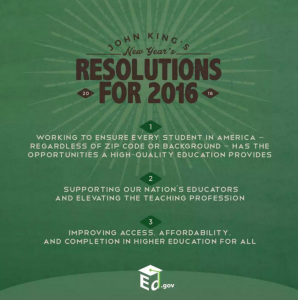 king resolutions