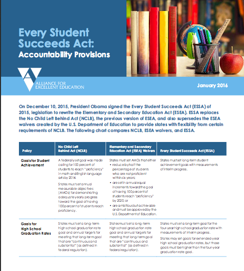 ESSA Accountability Provisions