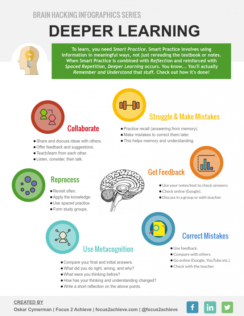 Deeper+Learning+Infographic