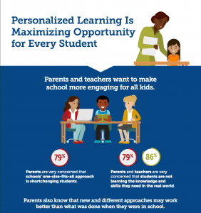 Personalized Learning Is Maximizing Opportunity for Every Student