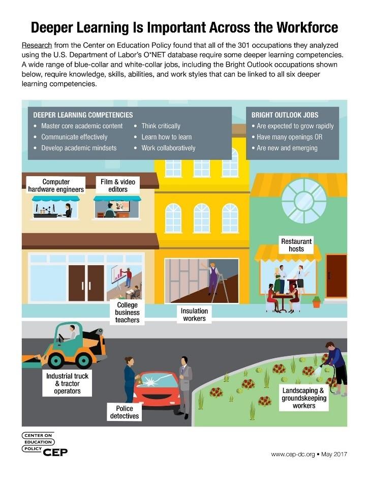 CEP infographic
