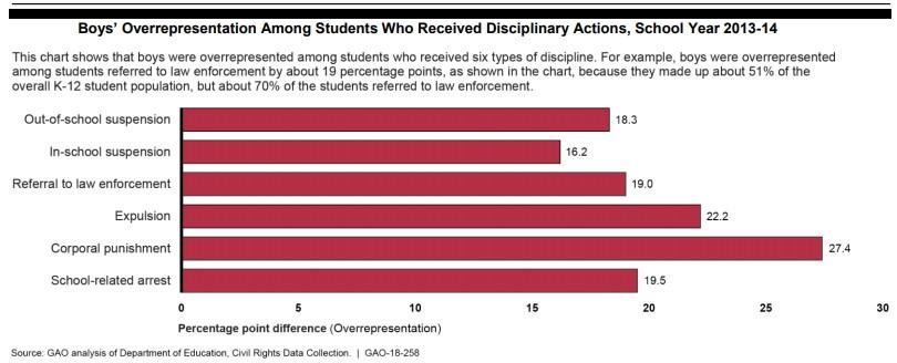school discipline chart2